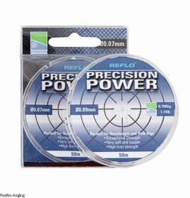 Reflo Precision Power Line