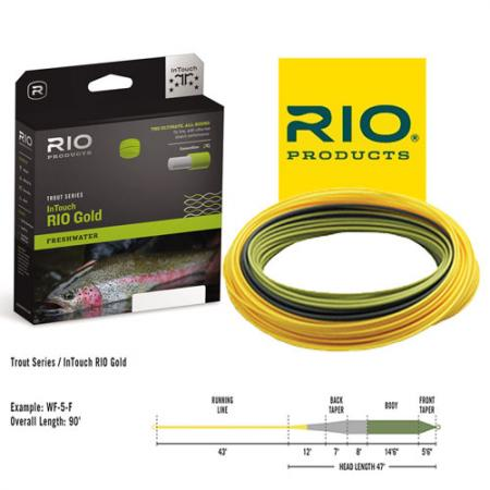 RIO Trout Series In Touch RIO Gold Floating Fly Lines