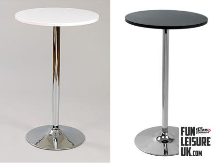 Poseur Tables Hire