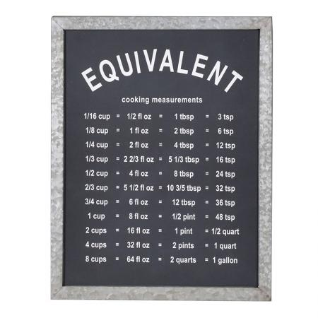 'Equivalent' Cooking Measurement Board / Sign